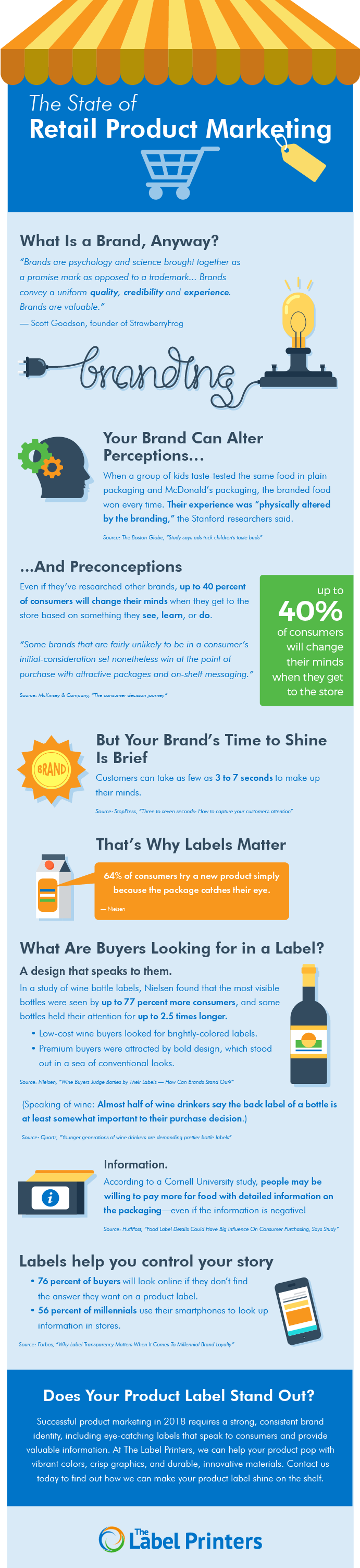 The State of Retail Product Marketing